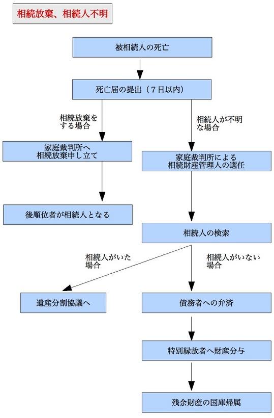 相続2.jpg